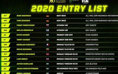 MEET THE FIAWORLDRX 2020 DRIVERS